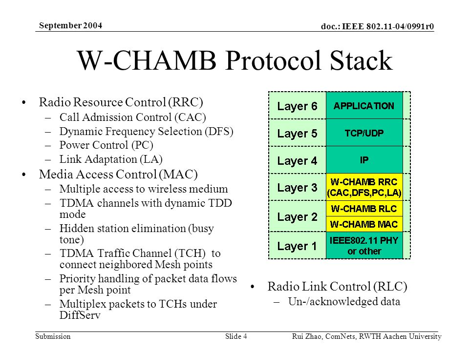 doc.: IEEE /0991r0 Submission September 2004 Rui Zhao, ComNets, RWTH Aachen UniversitySlide 4 W-CHAMB Protocol Stack Radio Resource Control (RRC) –Call Admission Control (CAC) –Dynamic Frequency Selection (DFS) –Power Control (PC) –Link Adaptation (LA) Media Access Control (MAC) –Multiple access to wireless medium –TDMA channels with dynamic TDD mode –Hidden station elimination (busy tone) –TDMA Traffic Channel (TCH) to connect neighbored Mesh points –Priority handling of packet data flows per Mesh point –Multiplex packets to TCHs under DiffServ Radio Link Control (RLC) –Un-/acknowledged data