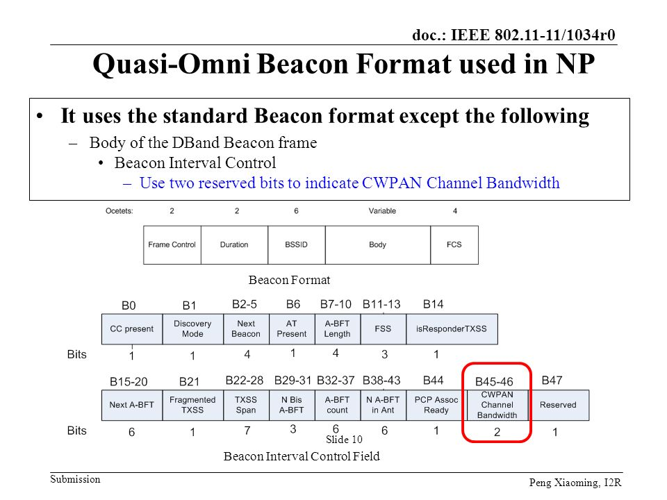doc.: IEEE 802.11-11/1034r0 Submission Peng Xiaoming, I2R Quasi-Omni Beacon Format used in NP It uses the standard Beacon format except the following