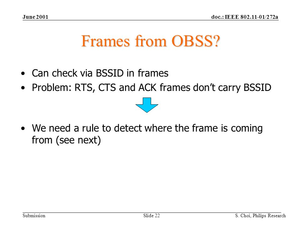 doc.: IEEE /272a Submission June 2001 S. Choi, Philips Research Slide 22 Frames from OBSS.