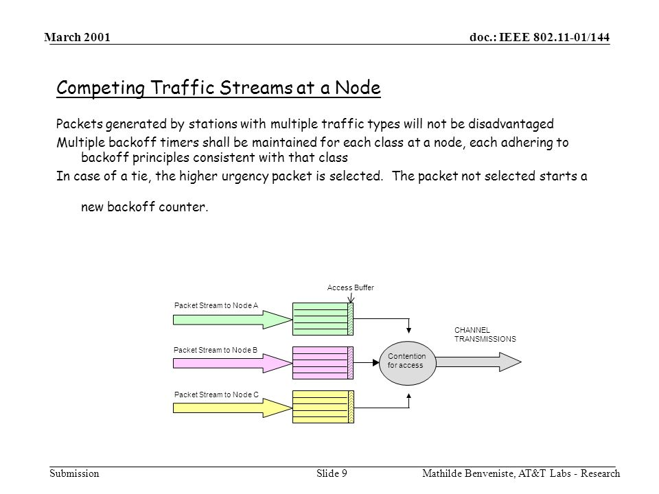 doc.: IEEE 802.11-01/144 Submission March 2001 Mathilde Benveniste, AT&T Labs - ResearchSlide 9 Competing Traffic Streams at a Node Packets generated