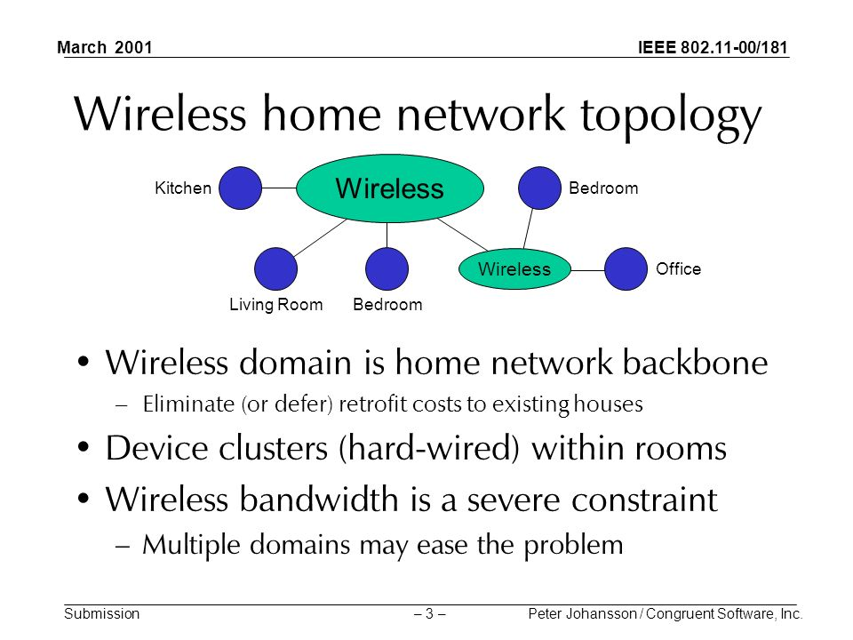 IEEE 802.11-00/181 Submission March 2001 Peter Johansson / Congruent Software, Inc.– 3 – Wireless home network topology Wireless domain is home network backbone –Eliminate (or defer) retrofit costs to existing houses Device clusters (hard-wired) within rooms Wireless bandwidth is a severe constraint –Multiple domains may ease the problem KitchenBedroom Wireless Living RoomBedroom Office Wireless