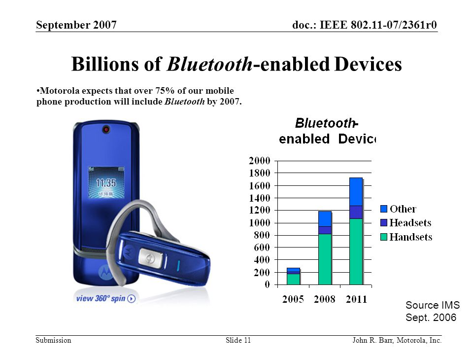 doc.: IEEE 802.11-07/2361r0 Submission September 2007 John R. Barr, Motorola, Inc.Slide 11 Billions of Bluetooth-enabled Devices Motorola expects that