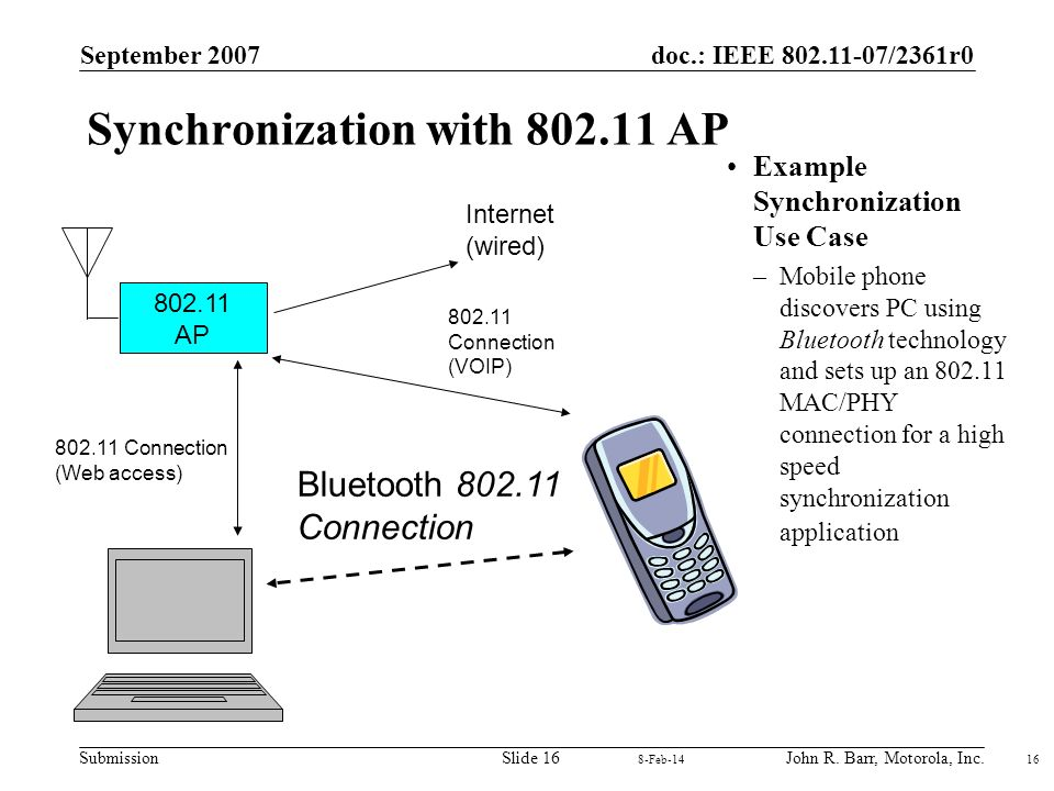 doc.: IEEE 802.11-07/2361r0 Submission September 2007 John R. Barr, Motorola, Inc.Slide 16 16 8-Feb-14 Synchronization with 802.11 AP Example Synchron