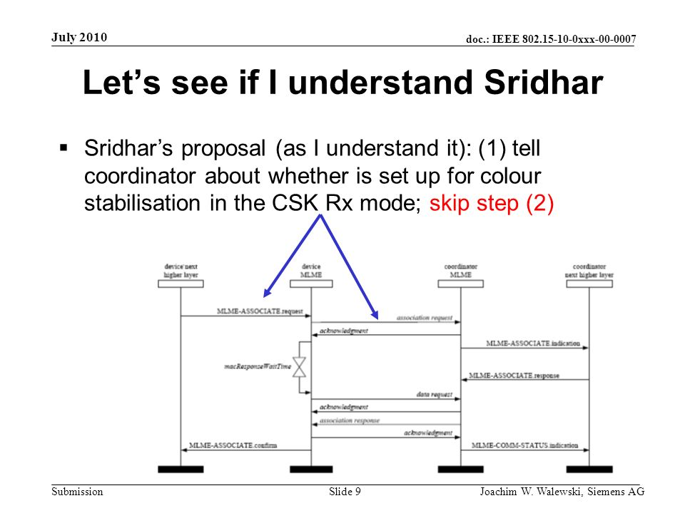 doc.: IEEE 802.15-10-0xxx-00-0007 Submission July 2010 Joachim W. Walewski, Siemens AGSlide 9 Lets see if I understand Sridhar Sridhars proposal (as I