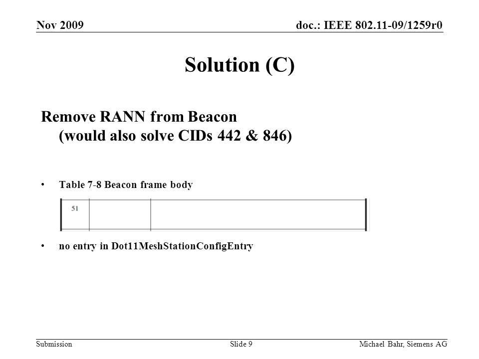doc.: IEEE /1259r0 Submission Nov 2009 Michael Bahr, Siemens AGSlide 9 Solution (C) Remove RANN from Beacon (would also solve CIDs 442 & 846) Table 7-8 Beacon frame body no entry in Dot11MeshStationConfigEntry