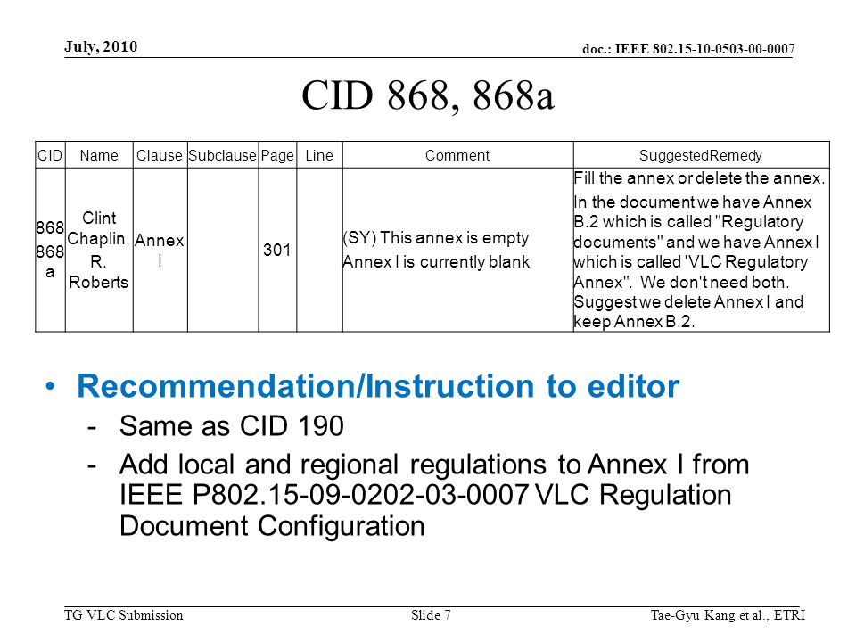 doc.: IEEE 802.15-10-0503-00-0007 TG VLC Submission July, 2010 Tae-Gyu Kang et al., ETRISlide 7 CID 868, 868a CIDNameClauseSubclausePageLineCommentSug