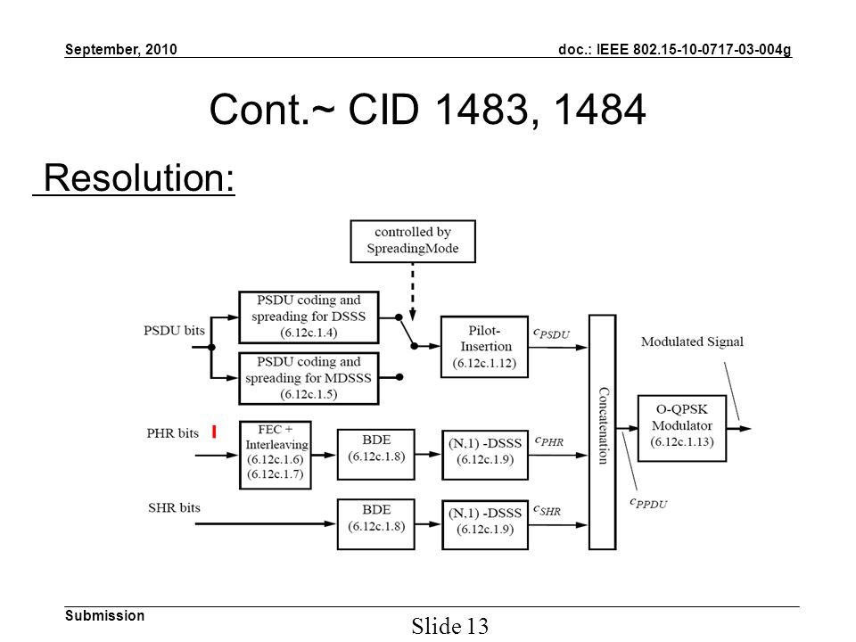 doc.: IEEE 802.15-10-0717-03-004g Submission September, 2010 Slide 13 Cont.~ CID 1483, 1484 Resolution: