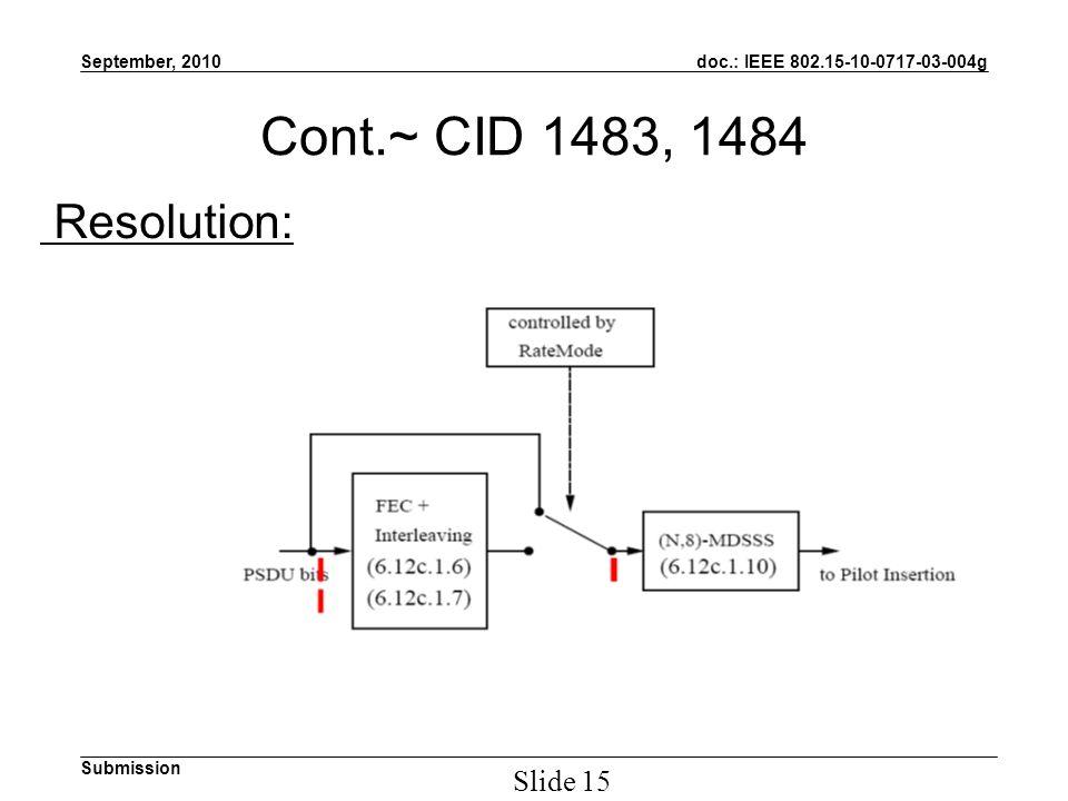 doc.: IEEE 802.15-10-0717-03-004g Submission September, 2010 Slide 15 Cont.~ CID 1483, 1484 Resolution: