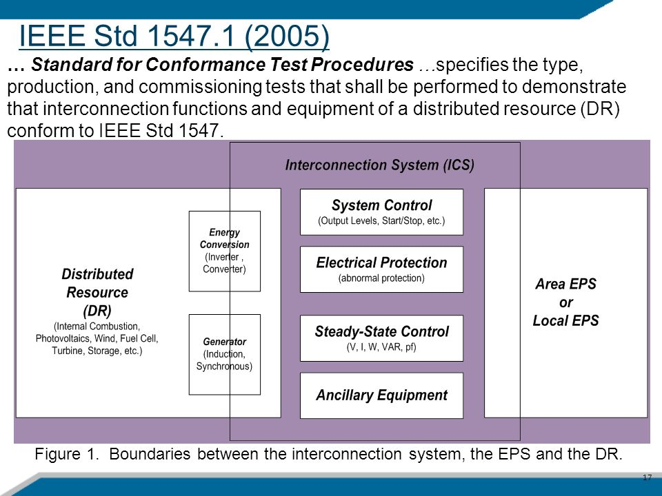IEEE Std 1547.1 (2005) … Standard for Conformance Test Procedures …specifies the type, production, and commissioning tests that shall be performed to
