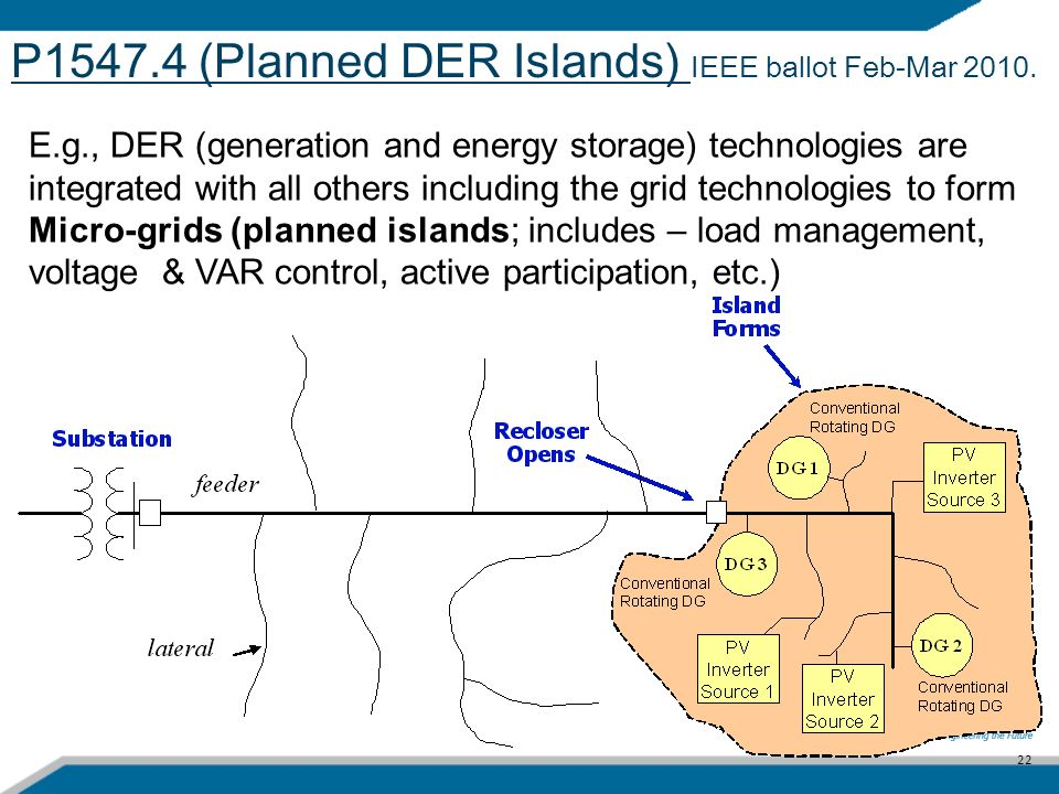 P1547.4 (Planned DER Islands) IEEE ballot Feb-Mar 2010. E.g., DER (generation and energy storage) technologies are integrated with all others includin