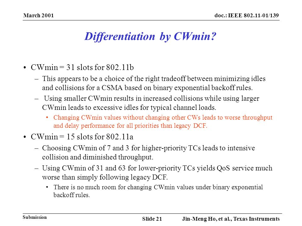 March 2001 Jin-Meng Ho, et al., Texas InstrumentsSlide 21 doc.: IEEE 802.11-01/139 Submission CWmin = 31 slots for 802.11b –This appears to be a choic