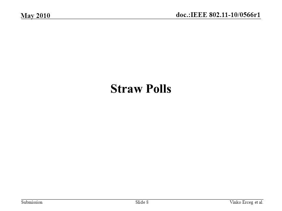 doc.:IEEE 802.11-10/0566r1 Submission May 2010 Straw Polls Vinko Erceg et al.Slide 8