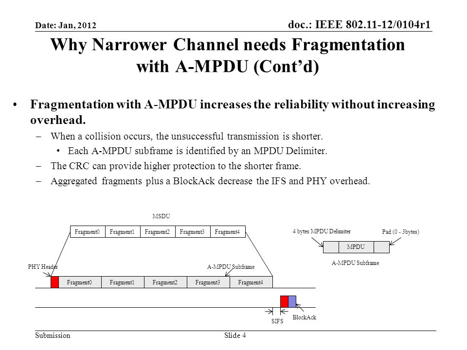 doc.: IEEE 802.11-12/0104r1 Submission Why Narrower Channel needs Fragmentation with A-MPDU (Contd) Fragmentation with A-MPDU increases the reliability without increasing overhead.