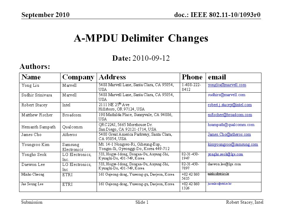 doc.: IEEE 802.11-10/1093r0 SubmissionRobert Stacey, Intel A-MPDU Delimiter Changes Date: 2010-09-12 Authors: Slide 1 September 2010