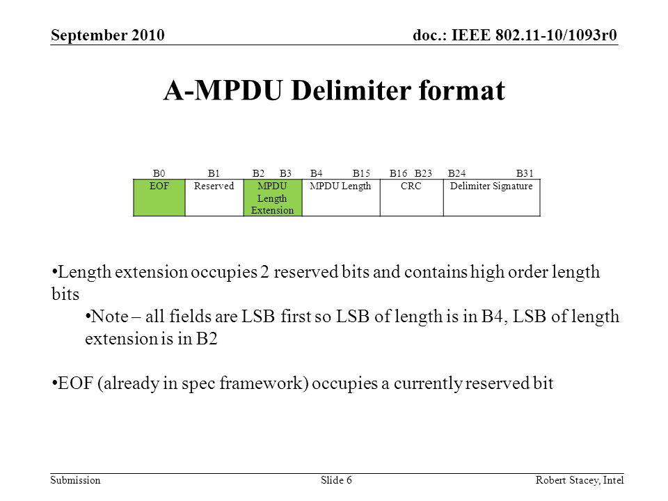 doc.: IEEE 802.11-10/1093r0 Submission B0B1B2 B3B4 B15B16 B23 B24 B31 EOFReservedMPDU Length Extension MPDU LengthCRCDelimiter Signature A-MPDU Delimi