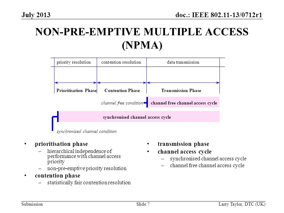 doc.: IEEE 802.11-13/0712r1 Submission July 2013 Larry Taylor, DTC (UK)Slide 7 NON-PRE-EMPTIVE MULTIPLE ACCESS (NPMA) prioritisation phase –hierarchical independence of performance with channel access priority –non-pre-emptive priority resolution contention phase –statistically fair contention resolution transmission phase channel access cycle –synchronised channel access cycle –channel free channel access cycle priority resolutioncontention resolutiondata transmission Prioritisation PhaseContention PhaseTransmission Phase channel free conditionchannel free channel access cycle synchronised channel access cycle synchronised channel condition