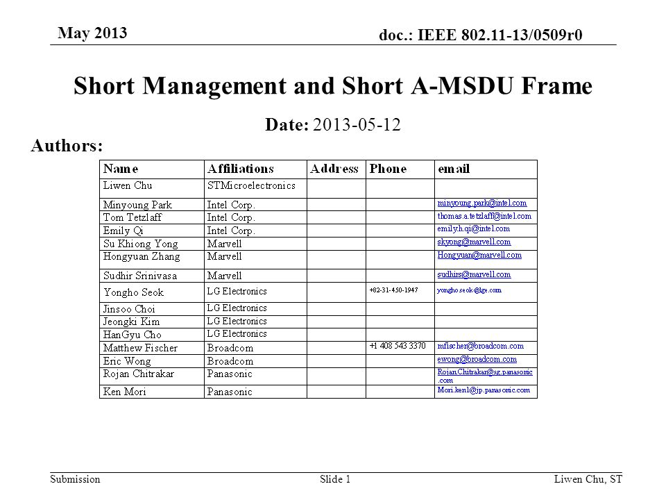 doc.: IEEE /0509r0 SubmissionSlide 1 Short Management and Short A-MSDU Frame Date: Authors: Liwen Chu, ST May 2013