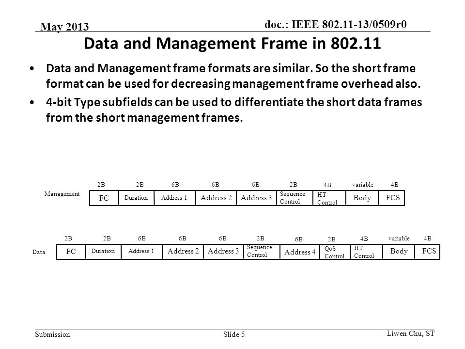 doc.: IEEE /0509r0 Submission Liwen Chu, ST Slide 5 Data and Management Frame in Data and Management frame formats are similar.