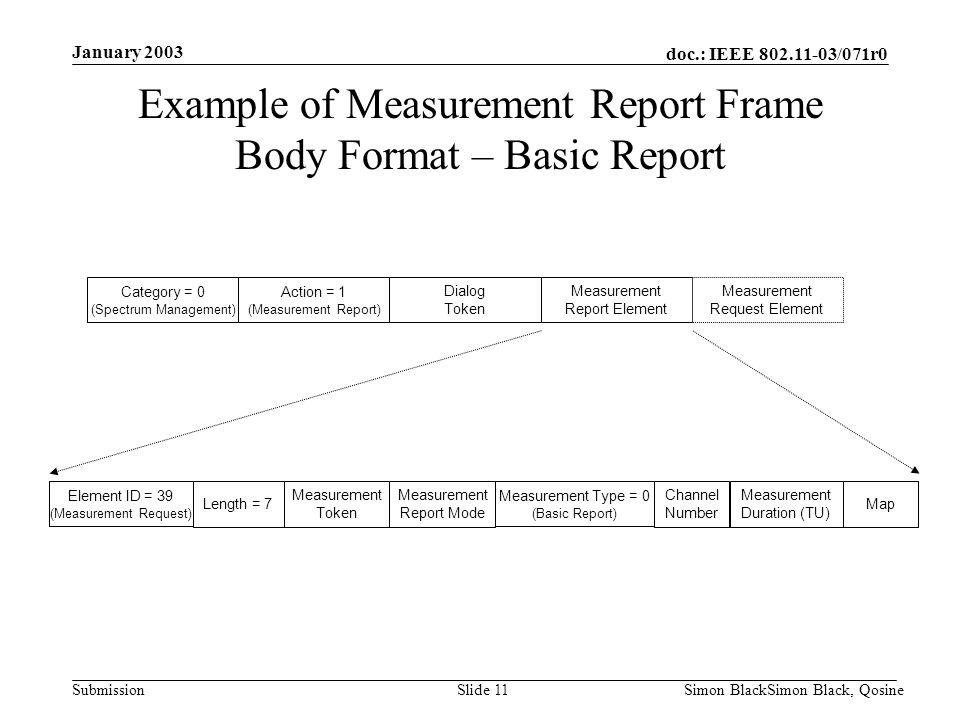 doc.: IEEE 802.11-03/071r0 Submission January 2003 Simon BlackSimon Black, QosineSlide 11 Example of Measurement Report Frame Body Format – Basic Repo