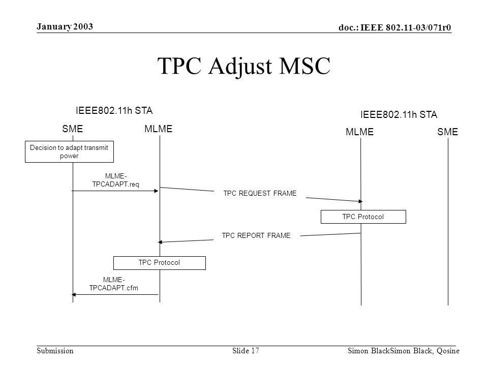 doc.: IEEE 802.11-03/071r0 Submission January 2003 Simon BlackSimon Black, QosineSlide 17 Decision to adapt transmit power SME MLME SME IEEE802.11h ST
