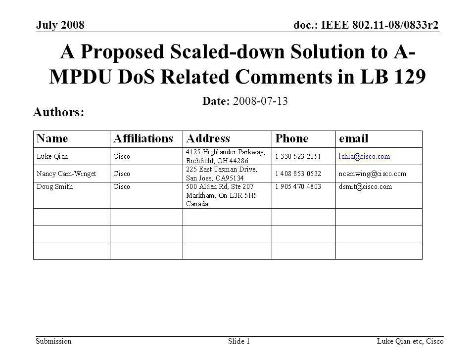 doc.: IEEE 802.11-08/0833r2 Submission July 2008 Luke Qian etc, CiscoSlide 1 A Proposed Scaled-down Solution to A- MPDU DoS Related Comments in LB 129 Date: 2008-07-13 Authors: