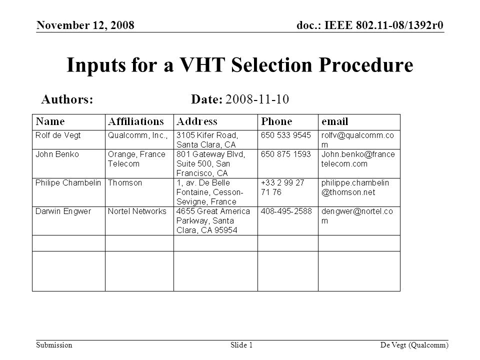 doc.: IEEE /1392r0 Submission November 12, 2008 De Vegt (Qualcomm)Slide 1 Inputs for a VHT Selection Procedure Date: Authors: