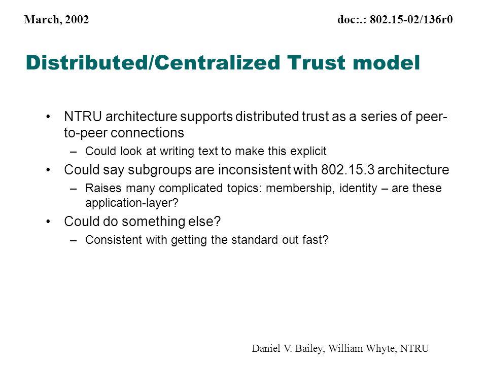 March, 2002 doc:.: 802.15-02/136r0 Daniel V.Bailey, William Whyte, NTRU Mandate Certs/No Certs.
