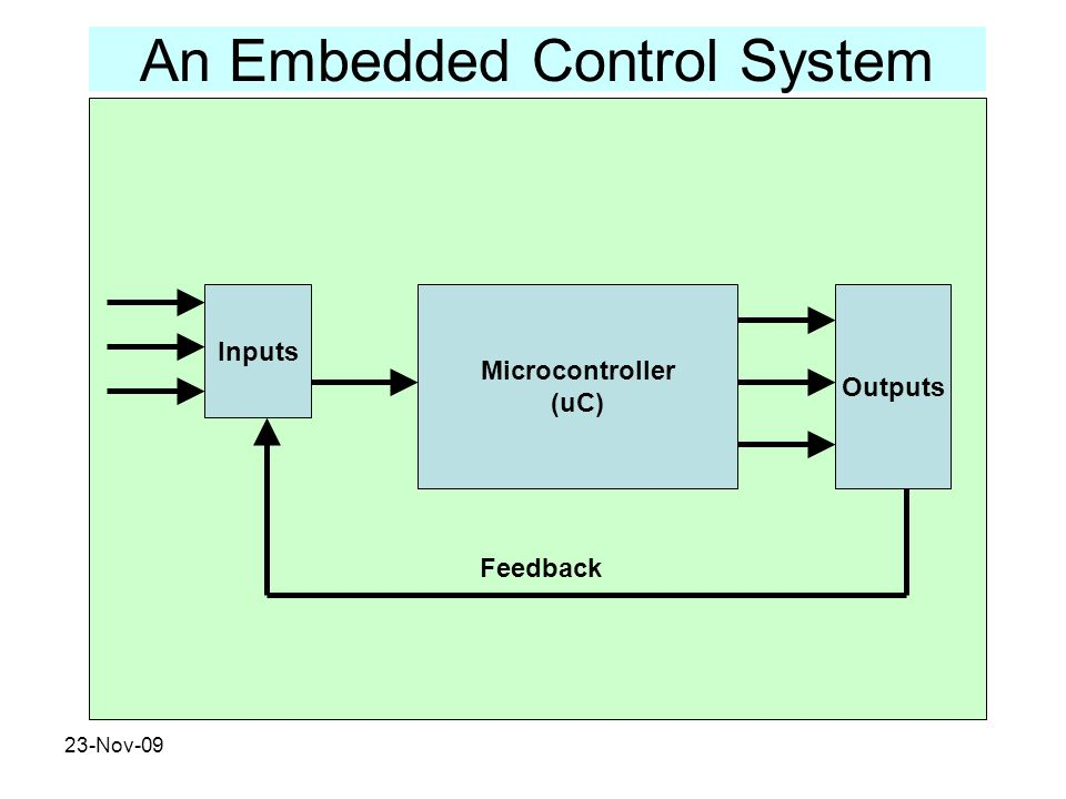 23-Nov-09 An Embedded Control System Microcontroller (uC) Outputs Inputs Feedback