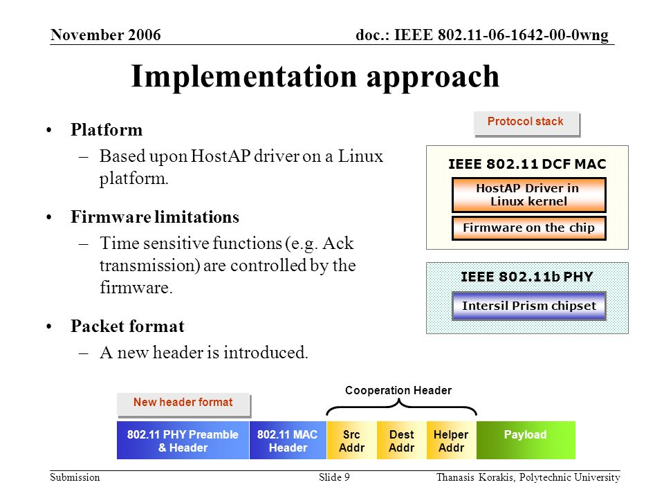 doc.: IEEE 802.11-06-1642-00-0wng Submission November 2006 Thanasis Korakis, Polytechnic UniversitySlide 9 Implementation approach Platform –Based upon HostAP driver on a Linux platform.