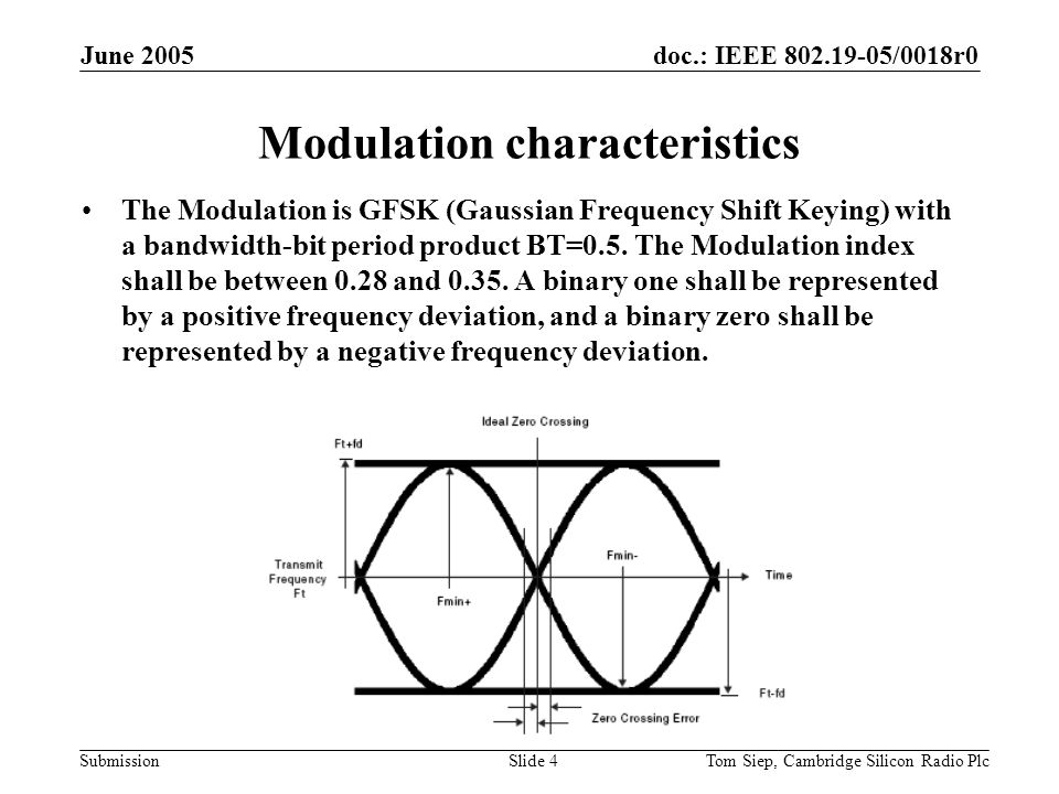 doc.: IEEE 802.19-05/0018r0 Submission June 2005 Tom Siep, Cambridge Silicon Radio PlcSlide 4 Modulation characteristics The Modulation is GFSK (Gauss