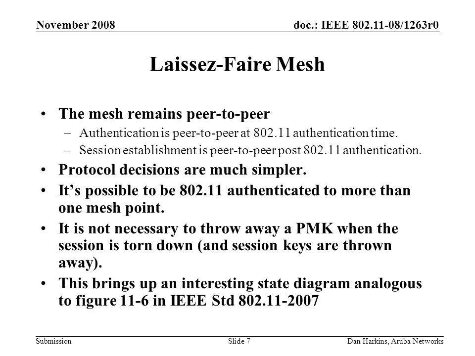 doc.: IEEE /1263r0 Submission November 2008 Dan Harkins, Aruba NetworksSlide 7 Laissez-Faire Mesh The mesh remains peer-to-peer –Authentication is peer-to-peer at authentication time.