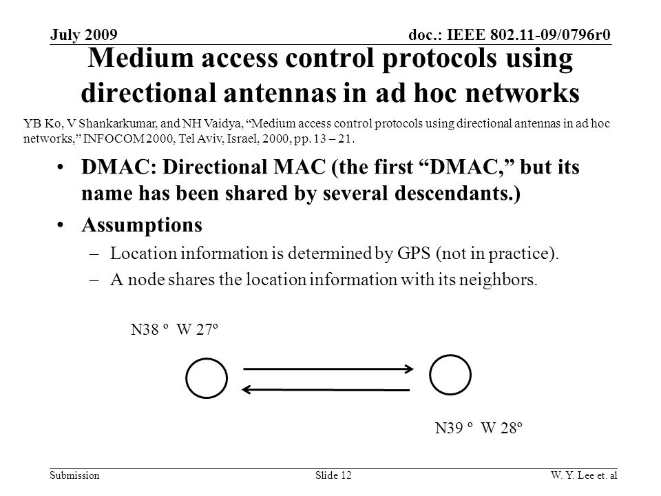 doc.: IEEE 802.11-09/0796r0 SubmissionSlide 12 July 2009 W. Y. Lee et. al Medium access control protocols using directional antennas in ad hoc network