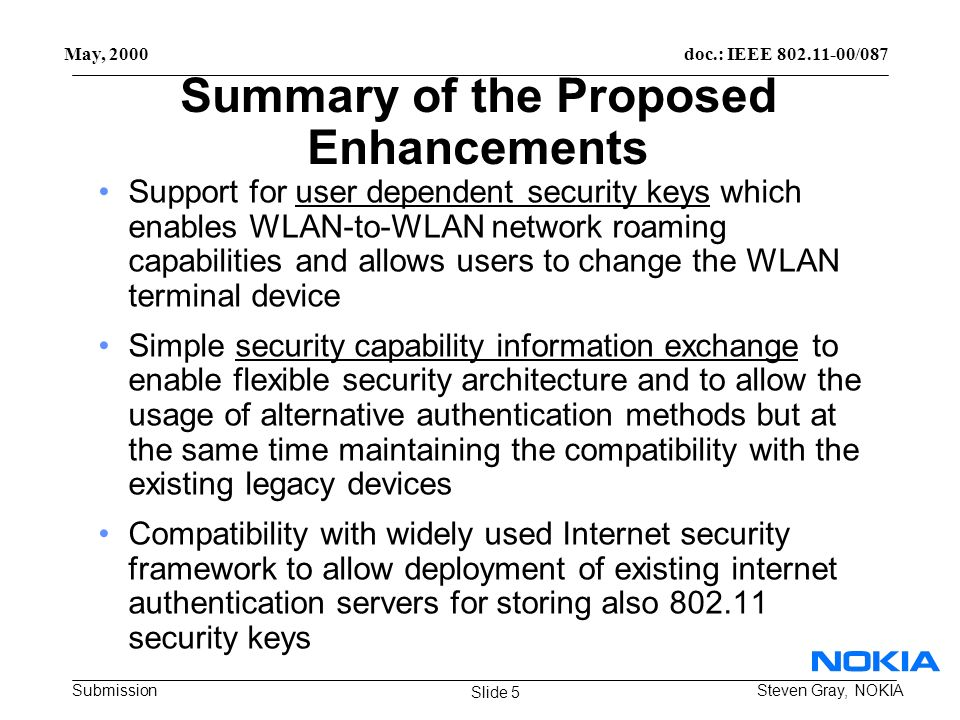 doc.: IEEE /087 Submission May, 2000 Steven Gray, NOKIA Summary of the Proposed Enhancements Support for user dependent security keys which enables WLAN-to-WLAN network roaming capabilities and allows users to change the WLAN terminal device Simple security capability information exchange to enable flexible security architecture and to allow the usage of alternative authentication methods but at the same time maintaining the compatibility with the existing legacy devices Compatibility with widely used Internet security framework to allow deployment of existing internet authentication servers for storing also security keys Slide 5