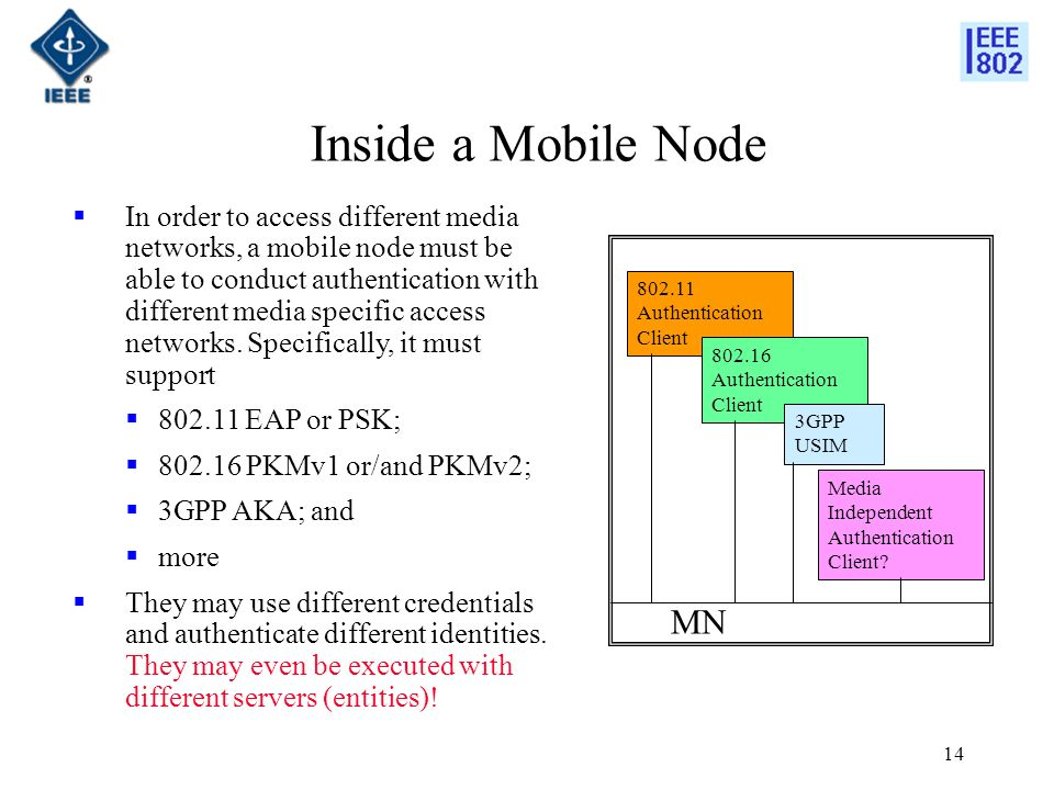 14 Inside a Mobile Node In order to access different media networks, a mobile node must be able to conduct authentication with different media specific access networks.