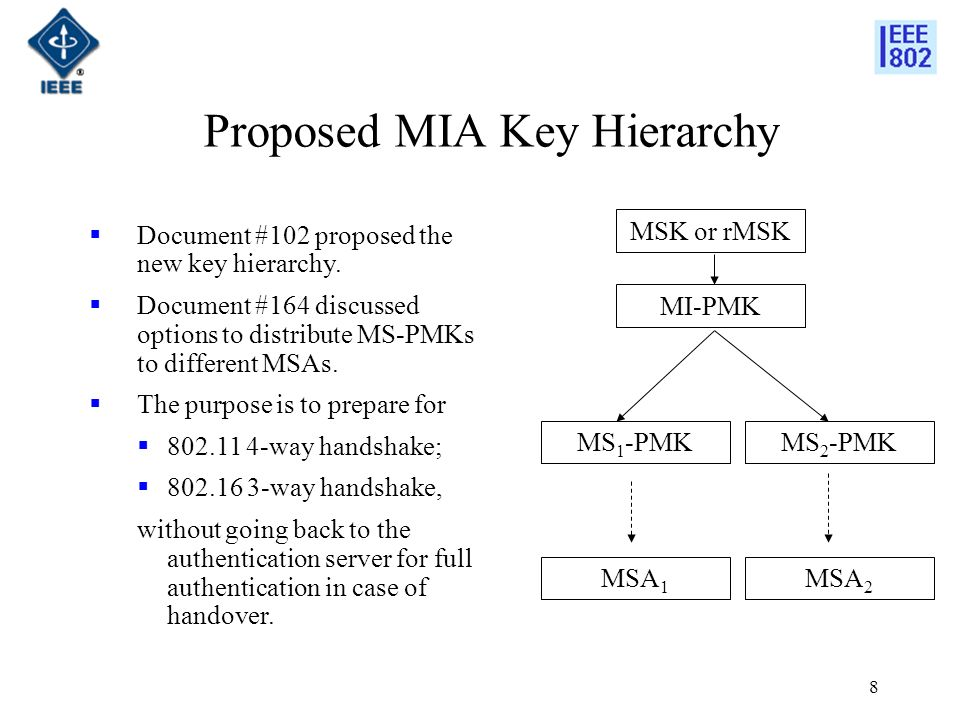 8 Proposed MIA Key Hierarchy Document #102 proposed the new key hierarchy.