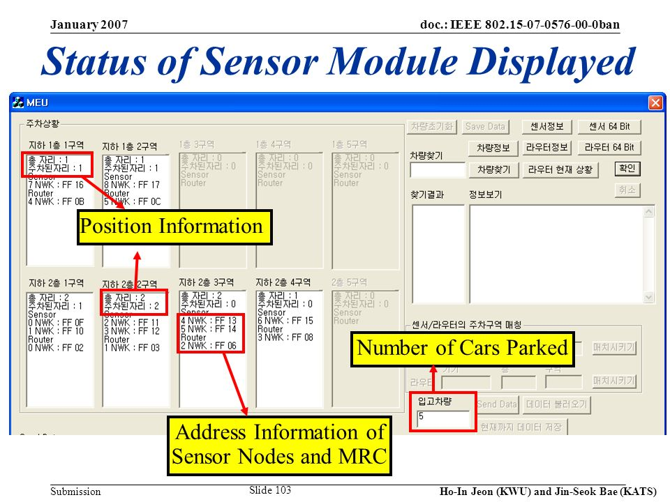 doc.: IEEE 802.15-07-0576-00-0ban Submission January 2007 Ho-In Jeon (KWU) and Jin-Seok Bae (KATS) Slide 103 Status of Sensor Module Displayed Position Information Address Information of Sensor Nodes and MRC Number of Cars Parked