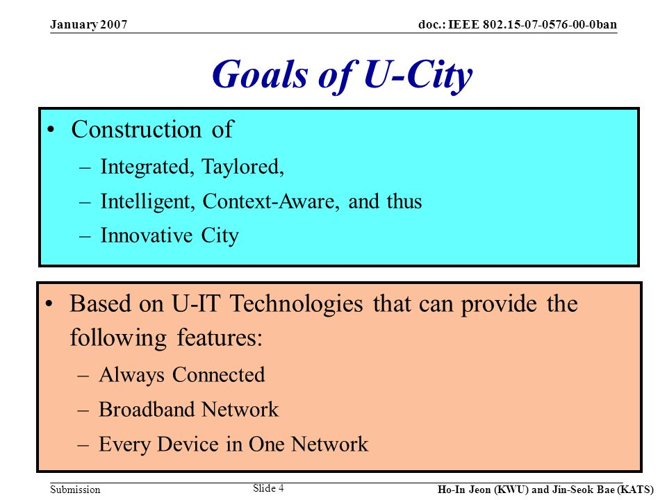 doc.: IEEE 802.15-07-0576-00-0ban Submission January 2007 Ho-In Jeon (KWU) and Jin-Seok Bae (KATS) Slide 4 Goals of U-City Based on U-IT Technologies that can provide the following features: –Always Connected –Broadband Network –Every Device in One Network Construction of –Integrated, Taylored, –Intelligent, Context-Aware, and thus –Innovative City