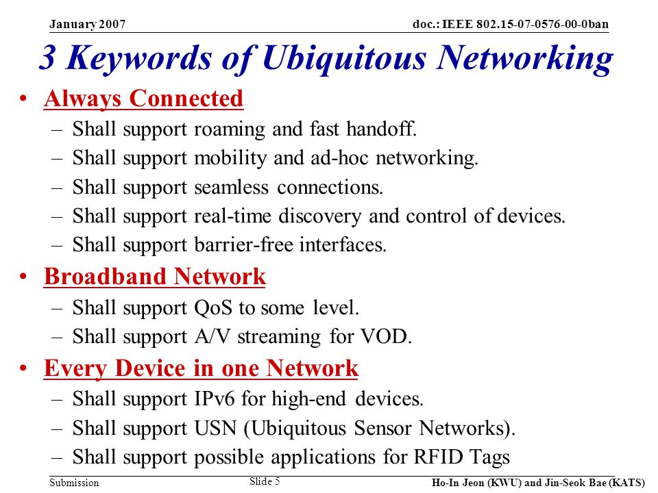 doc.: IEEE 802.15-07-0576-00-0ban Submission January 2007 Ho-In Jeon (KWU) and Jin-Seok Bae (KATS) Slide 5 3 Keywords of Ubiquitous Networking Always Connected –Shall support roaming and fast handoff.
