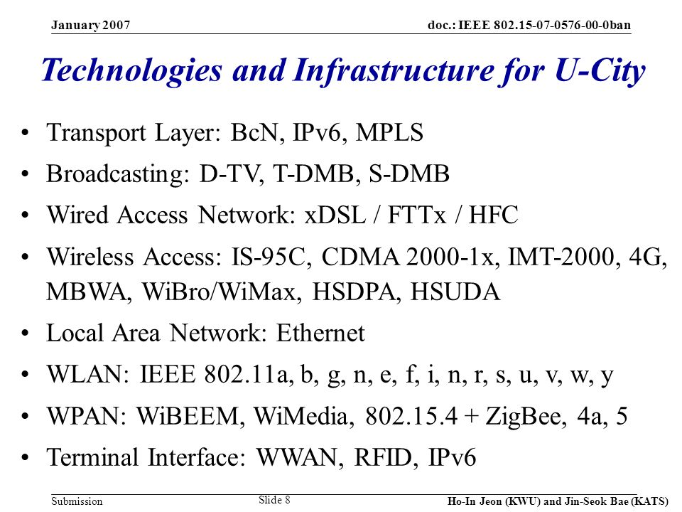 doc.: IEEE 802.15-07-0576-00-0ban Submission January 2007 Ho-In Jeon (KWU) and Jin-Seok Bae (KATS) Slide 8 Technologies and Infrastructure for U-City Transport Layer: BcN, IPv6, MPLS Broadcasting: D-TV, T-DMB, S-DMB Wired Access Network: xDSL / FTTx / HFC Wireless Access: IS-95C, CDMA 2000-1x, IMT-2000, 4G, MBWA, WiBro/WiMax, HSDPA, HSUDA Local Area Network: Ethernet WLAN: IEEE 802.11a, b, g, n, e, f, i, n, r, s, u, v, w, y WPAN: WiBEEM, WiMedia, 802.15.4 + ZigBee, 4a, 5 Terminal Interface: WWAN, RFID, IPv6