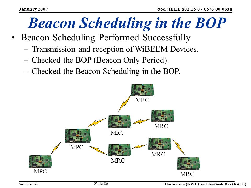 doc.: IEEE 802.15-07-0576-00-0ban Submission January 2007 Ho-In Jeon (KWU) and Jin-Seok Bae (KATS) Slide 86 Beacon Scheduling in the BOP Beacon Scheduling Performed Successfully –Transmission and reception of WiBEEM Devices.