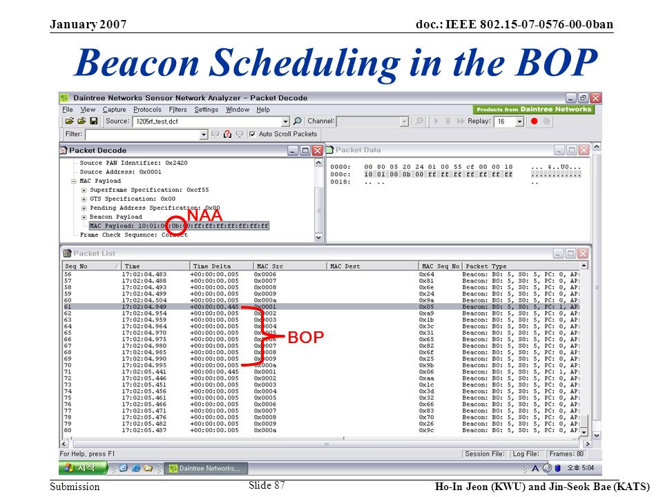 doc.: IEEE 802.15-07-0576-00-0ban Submission January 2007 Ho-In Jeon (KWU) and Jin-Seok Bae (KATS) Slide 87 Beacon Scheduling in the BOP BOP NAA