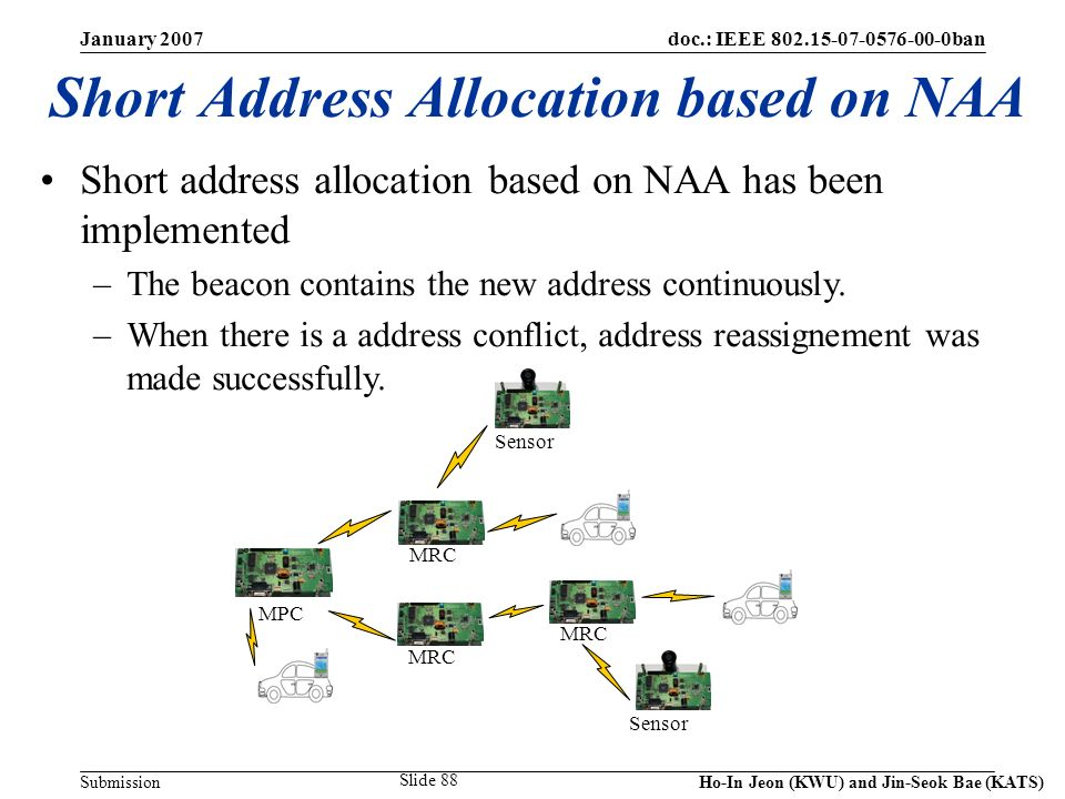 doc.: IEEE 802.15-07-0576-00-0ban Submission January 2007 Ho-In Jeon (KWU) and Jin-Seok Bae (KATS) Slide 88 Short Address Allocation based on NAA Short address allocation based on NAA has been implemented –The beacon contains the new address continuously.