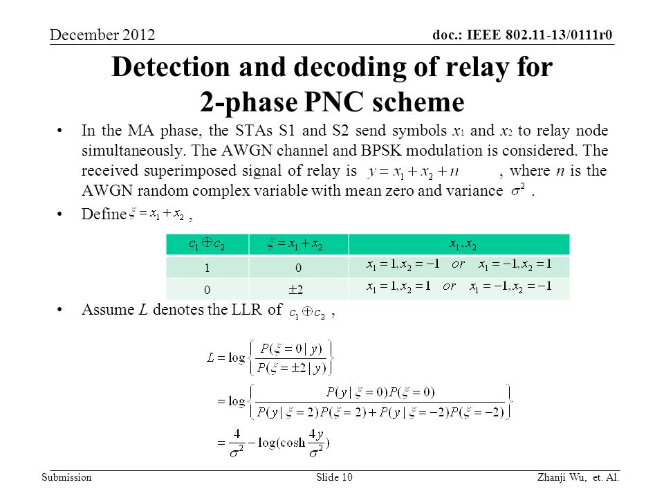 doc.: IEEE 802.11-13/0111r0 Zhanji Wu, et. Al. December 2012 Submission In the MA phase, the STAs S1 and S2 send symbols x 1 and x 2 to relay node sim