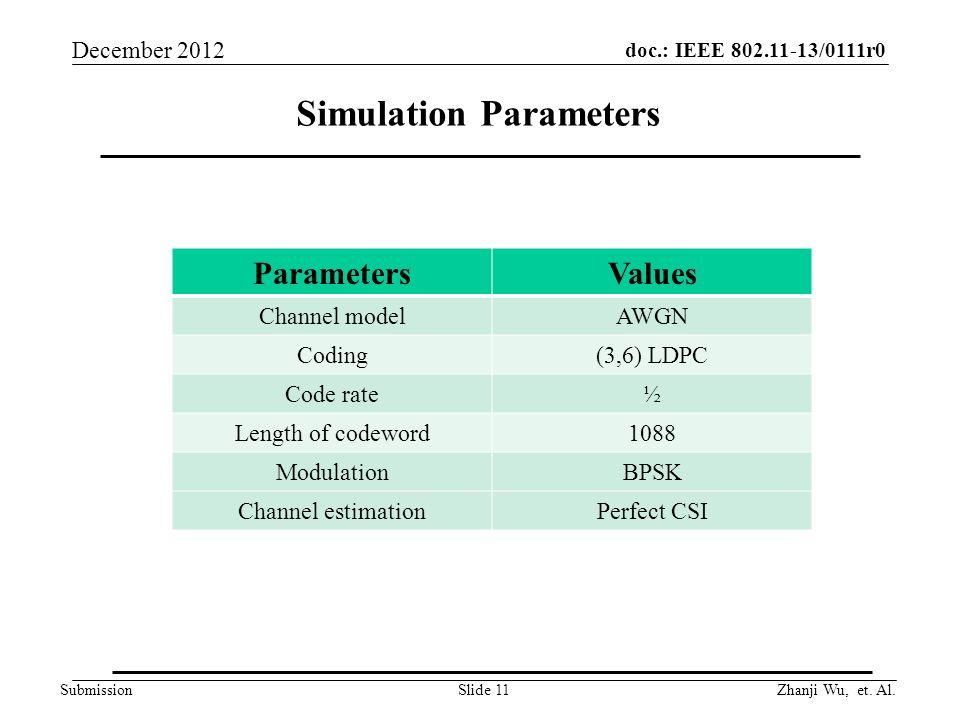 doc.: IEEE 802.11-13/0111r0 Zhanji Wu, et. Al. December 2012 Submission Simulation Parameters Slide 11 ParametersValues Channel modelAWGN Coding(3,6)