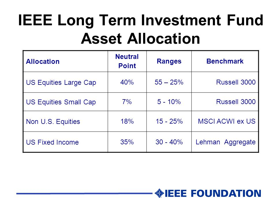IEEE Long Term Investment Fund Asset Allocation Allocation Neutral Point RangesBenchmark US Equities Large Cap 40%55 – 25%Russell 3000 US Equities Sma