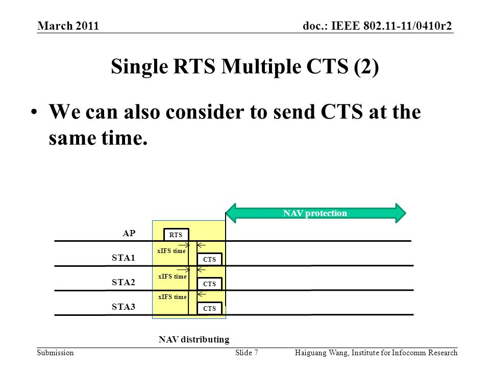 doc.: IEEE 802.11-11/0410r2 Submission March 2011 Slide 7 Single RTS Multiple CTS (2) Haiguang Wang, Institute for Infocomm Research RTS xIFS time AP STA1 STA2 STA3 CTS xIFS time NAV protection CTS xIFS time We can also consider to send CTS at the same time.