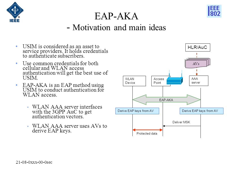 xxx-00-0sec EAP-AKA - Motivation and main ideas USIM is considered as an asset to service providers.
