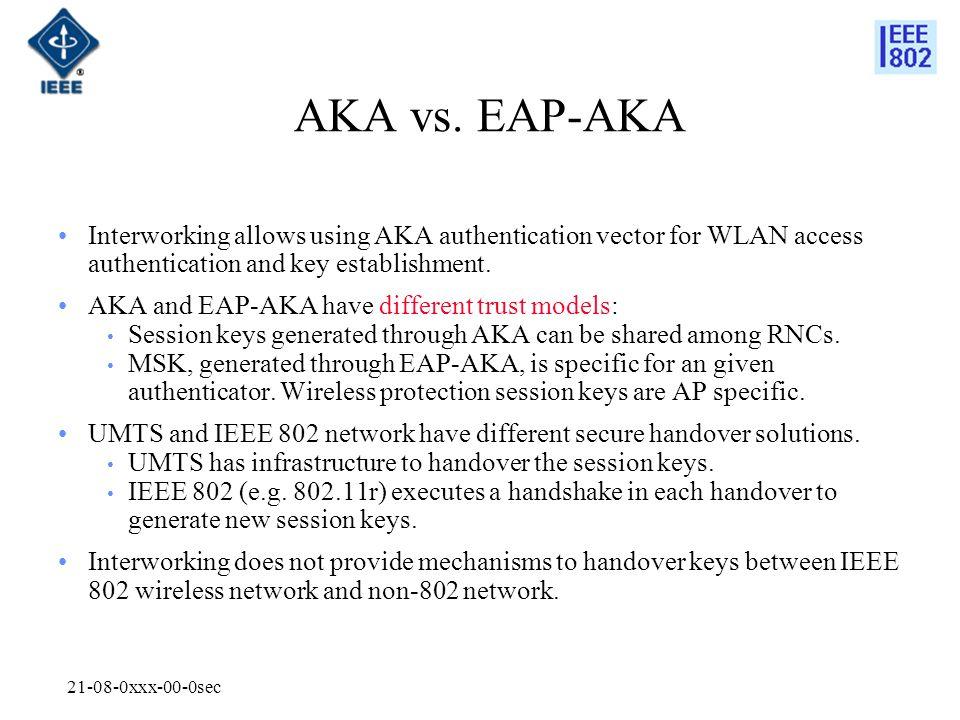 21-08-0xxx-00-0sec AKA vs. EAP-AKA Interworking allows using AKA authentication vector for WLAN access authentication and key establishment. AKA and E