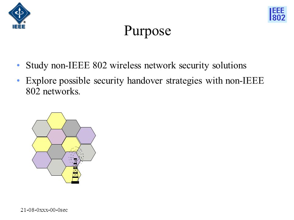 xxx-00-0sec Purpose Study non-IEEE 802 wireless network security solutions Explore possible security handover strategies with non-IEEE 802 networks.