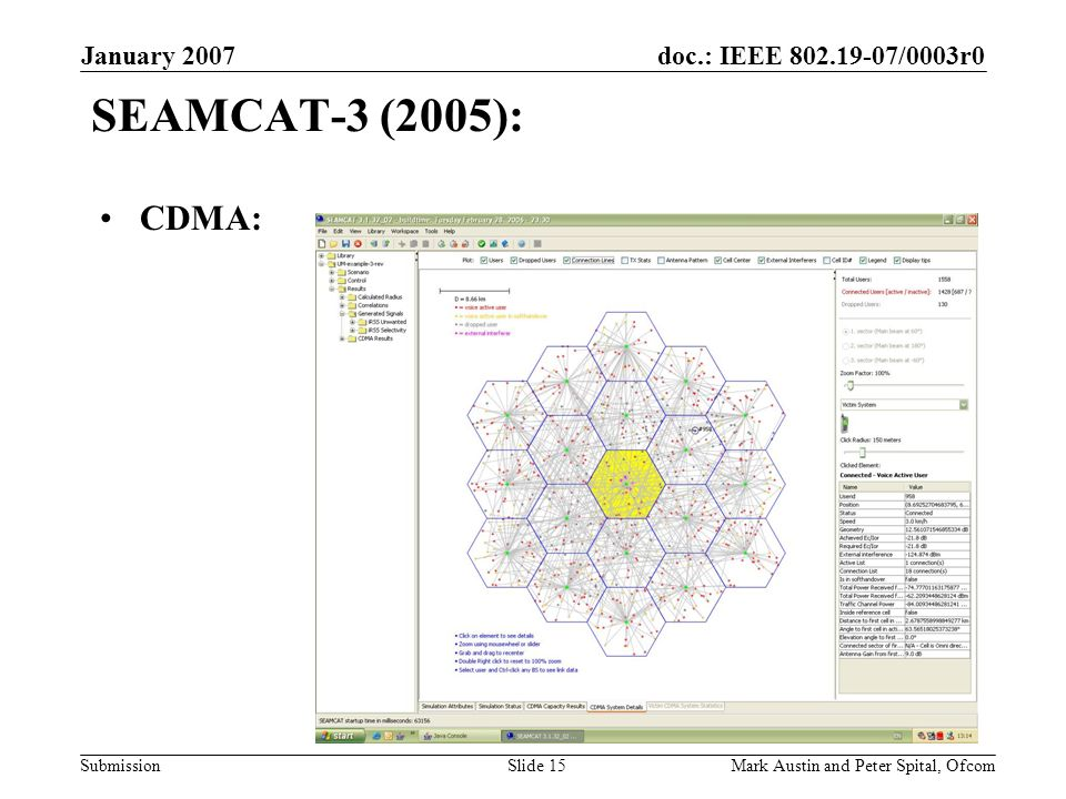 doc.: IEEE 802.19-07/0003r0 Submission January 2007 Mark Austin and Peter Spital, OfcomSlide 15 SEAMCAT-3 (2005): CDMA:
